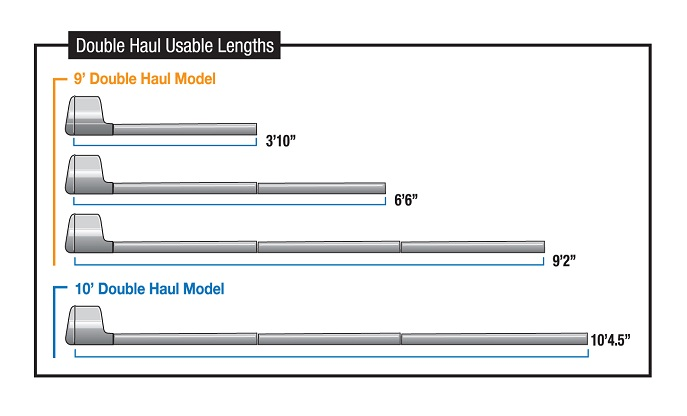 Master Series Double Haul Usable Lengths